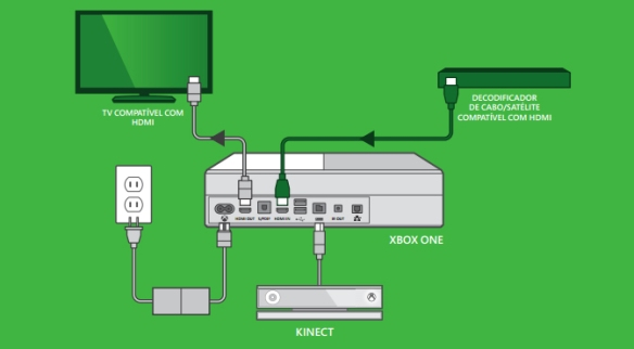 xbox-one-setup-diagram