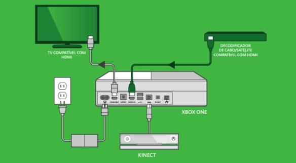 xbox-one-setup-diagram